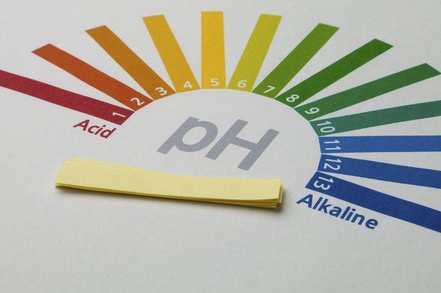 Acid alkaline pH.