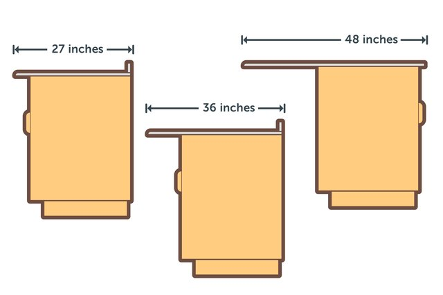What Is The Standard Width Of A Kitchen Countertop Hunker