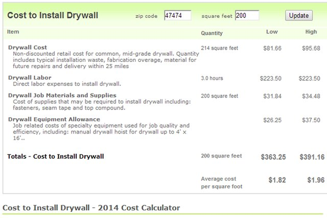 The Cost to Frame & Drywall | Hunker