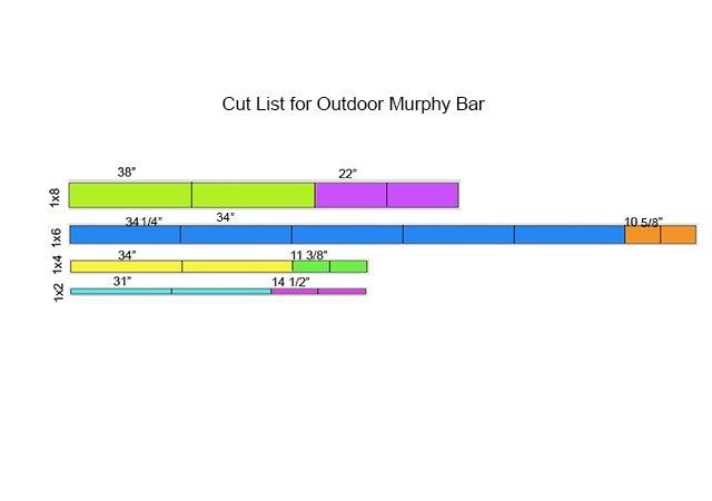 Cut list for Murphy bar.