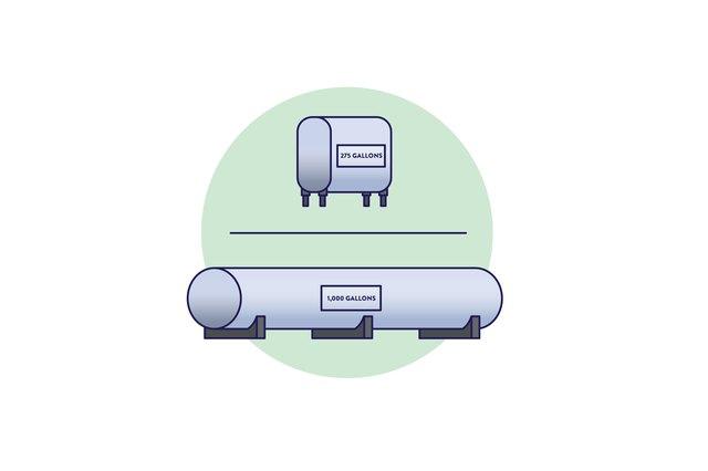 Home Heating Oil Tank Sizes | Hunker