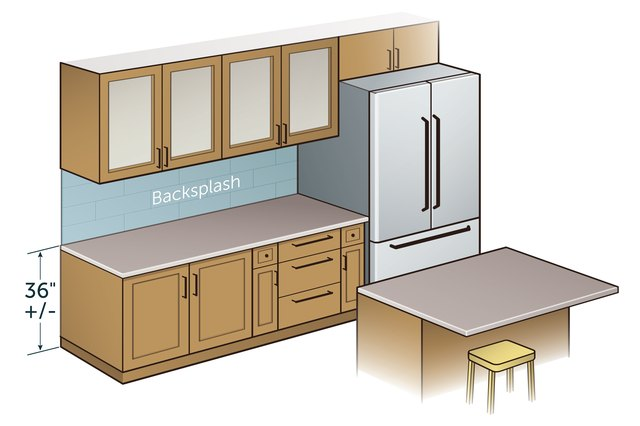 Standard Kitchen Counter Depth | Hunker