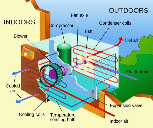Diagram of a window air conditioner